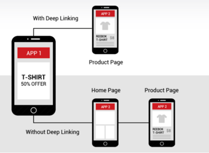 Deep Linking for frictionless