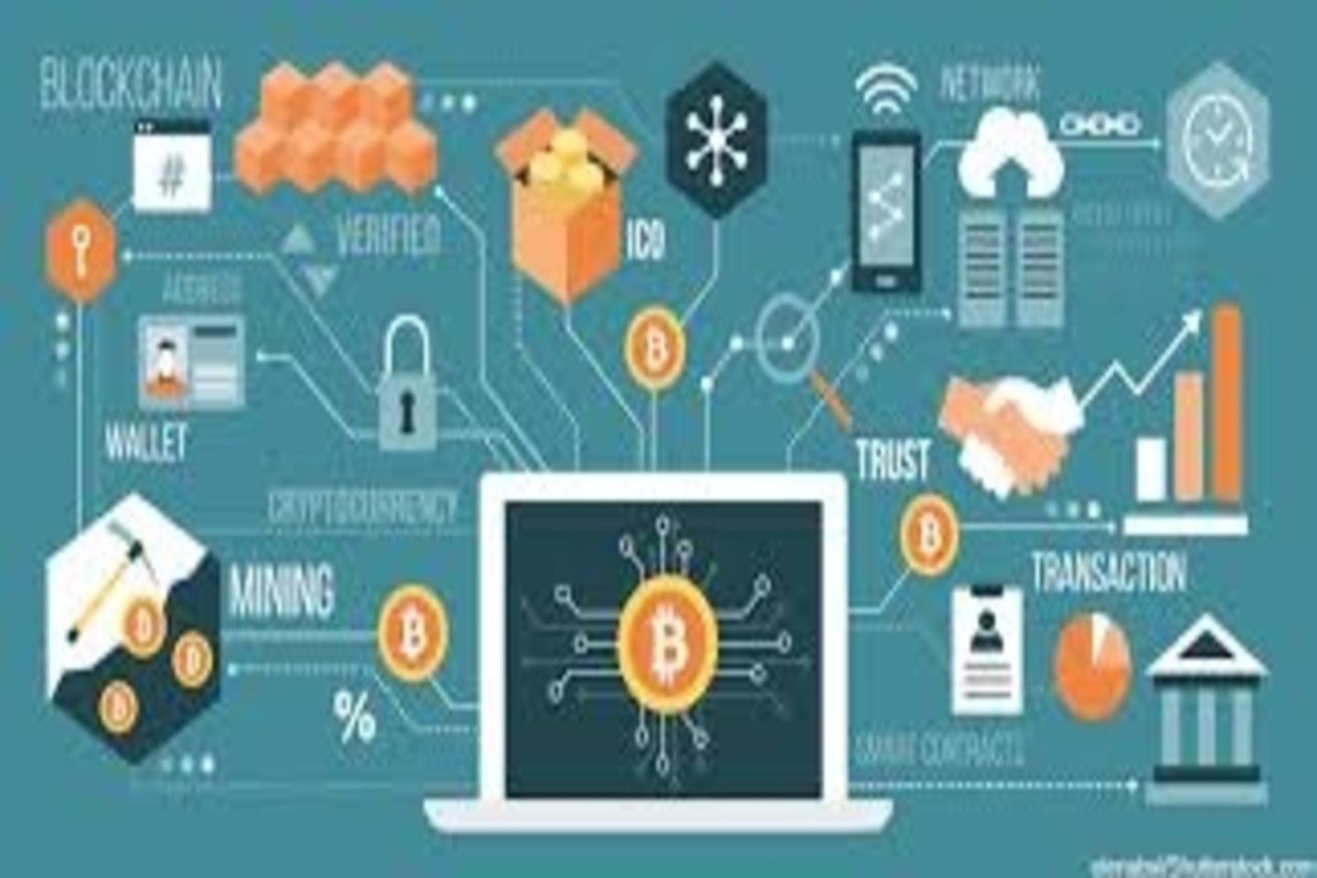 Top Predictions and Fintech trends in 2021