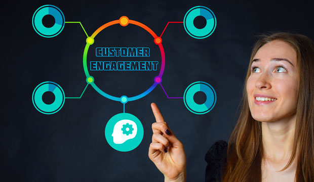 Top Customer Engagement Trends to watch for in 2021